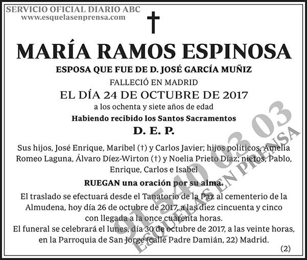 María Ramos Espinosa